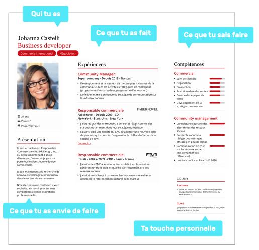 cv pitch - Rédiger un CV pour convaincre