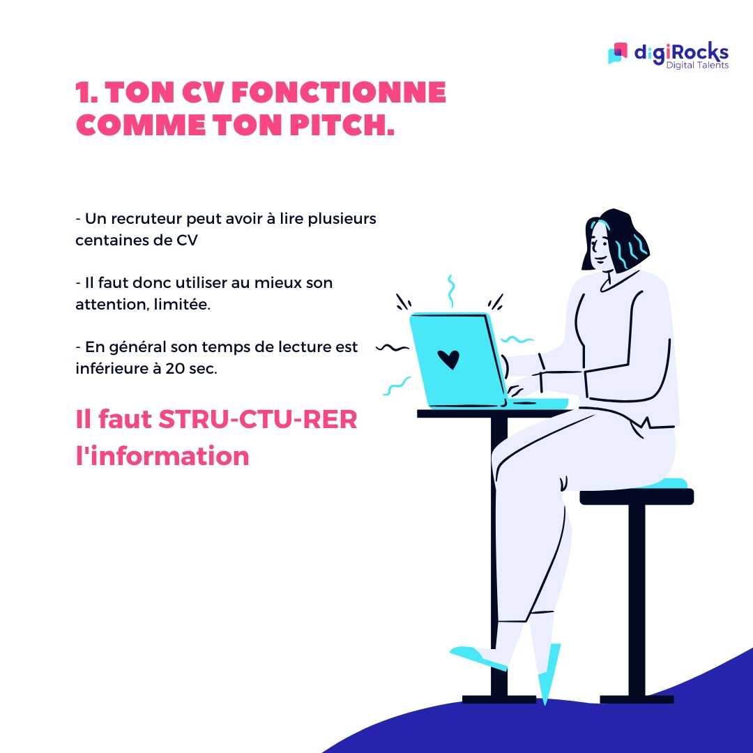 Ton CV fonctionne comme ton pitch #digiRocks